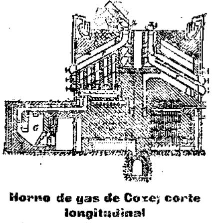 Horno de gas de Coze corte longitudinal