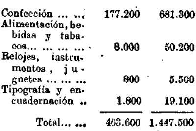 El Sol 13 febrero 1918 2